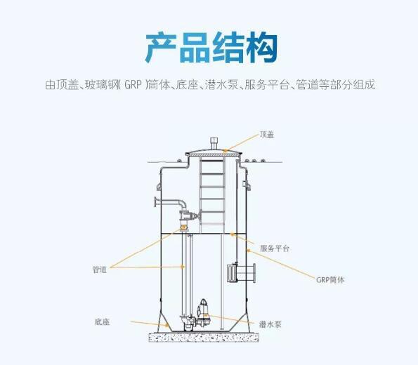 一体化预制泵站污水,雨水提升泵站图片